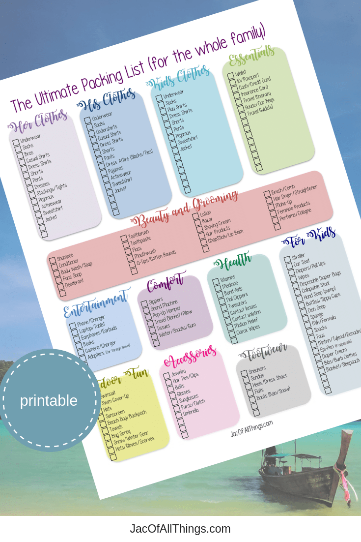picture relating to Free Printable Packing List titled Getaway Packing Checklist - The Final Packing Listing (No cost